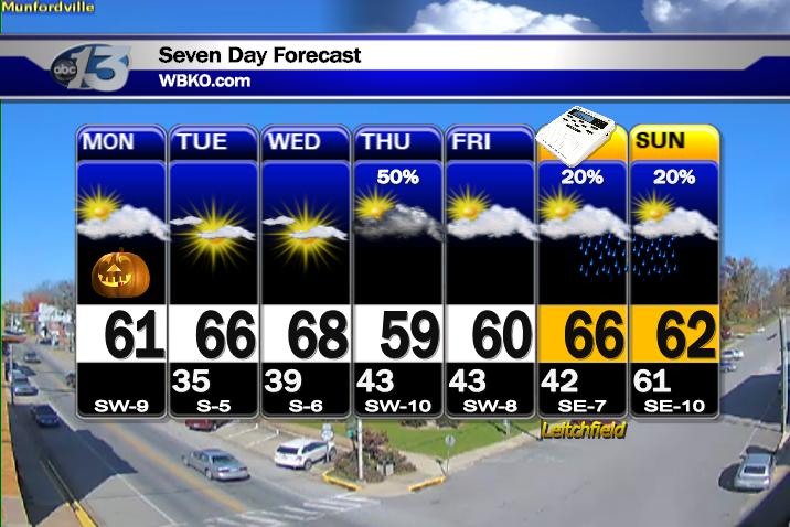 WBKO 7-Day Forecast