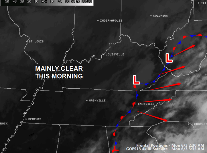Early morning satellite shows some leftover clouds and instability further east while skies have cleared for much of South Central Kentucky.