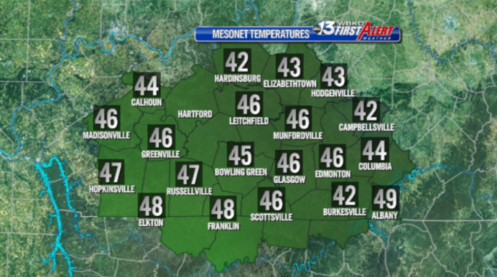 Kentucky Mesonet temperatures as of 4:30am this morning.