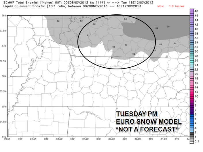*NOT A FORECAST* This is a long-range model depiction of possible snowfall over Southern Kentucky on Tuesday.  Amounts appear to be light and may be mixed with rain.  Ground temps are still too warm for any significant accumulation.