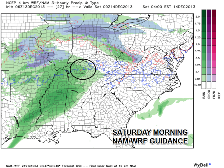 Forecast radar using the NAM/WRF model guidance shows mainly rain for Southern Kentucky - however, temperature profiles close to freezing above us may produce some sleet or snow mixed in with the rain.