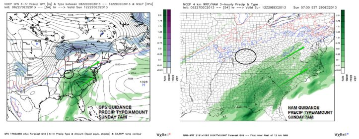 Here are two guidance models showing some rain chances early Sunday morning.  The GFS model to the left shows Southern Kentucky picking up a little light rain while the NAM model to the right shows it affecting areas further east.