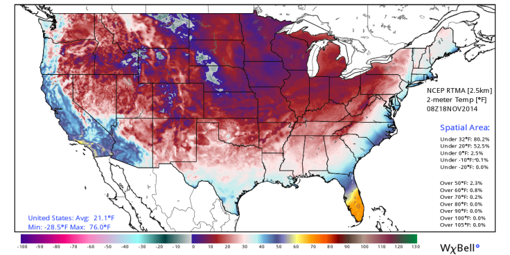 As of 4am Tuesday morning, over 80% of the US was 32° or below. Over half of the US was under 20°! [Source: WeatherBell.com]