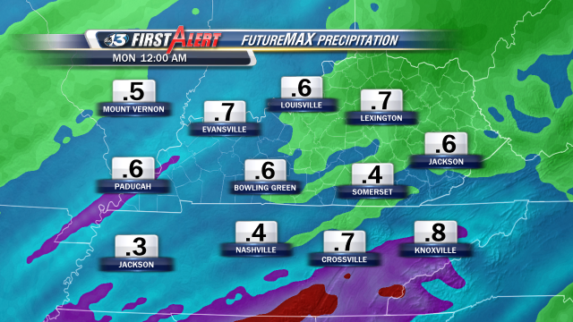 FutureMAX shows the potential for over a half-inch of rain in Southern Kentucky through the weekend.