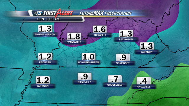 FutureMAX is forecasting around an inch of rain can be expected over Southern Kentucky through early Sunday morning.